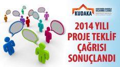 2014 Yılı Proje Teklif Çağrısı Sonuçları Açıklandı