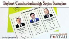 Bayburt Cumhurbaşkanlığı Seçim Sonuçları 2014