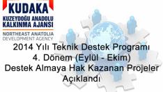 KUDAKA Teknik Destek Programı Projeleri Açıklandı