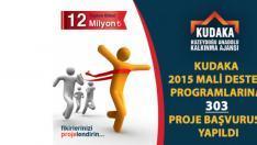KUDAKA Mali Destek Programlarına 303 Proje Başvurusu