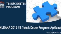 KUDAKA 2015 Yılı Teknik Destek Programı Açıklandı