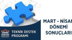 2015 Yılı Teknik Destek Programı Mart-Nisan Dönemi Sonuçları