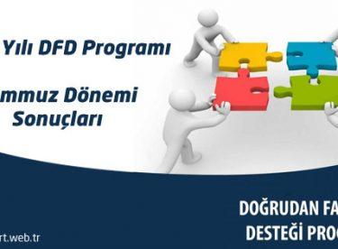 2015 Yılı DFD Programı Temmuz Dönemi Sonuçları