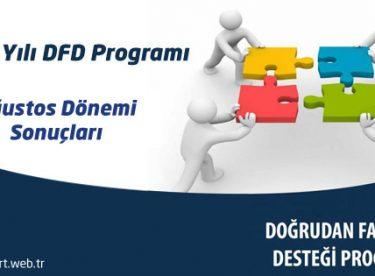 2015 Yılı DFD Programı Ağustos Dönemi Sonuçları