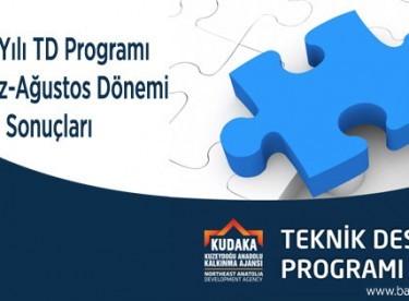 2015 Yılı TD Programı Temmuz-Ağustos Dönemi Sonuçları