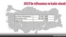2023'de nüfusumuz ne kadar olacak?