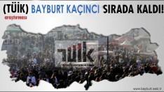 Türkiye'nin yaşanabilecek en iyi ve en kötü şehirleri