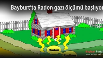Radon gazı ölçümü başlıyor