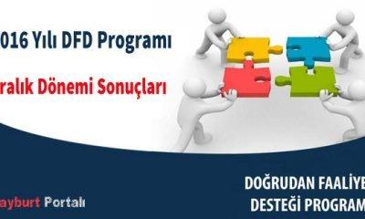 2016 Yılı DFD Programı Aralık Dönemi Sonuçları