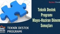 Teknik Destek Programı Mayıs-Haziran Dönemi Sonuçları