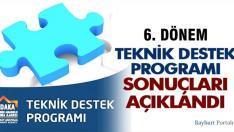 KUDAKA Teknik Destek Programı Sonuçları Açıklandı